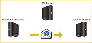 mx_backup_fig1-385x182