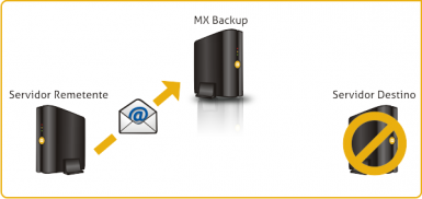 mx_backup_fig2-385x182