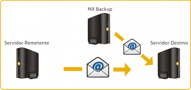 mx_backup_fig3-385x182