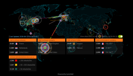 Brasil como alvo de ataques cibernéticos